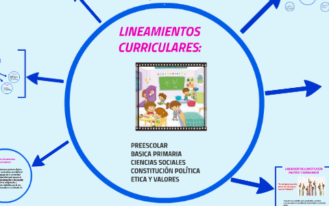 Lineamientos Curriculares By María Luz Aida García Cárdenas