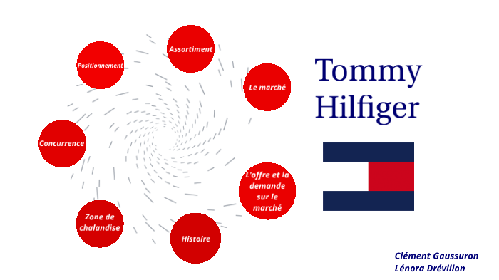 f99c3d0a8e3c0d Tommy Hilfiger by lenoclem gauvillon on Prezi Next