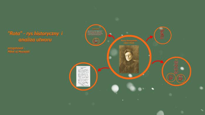 Quotrotaquot Rys Historyczny I Analiza Utworu By