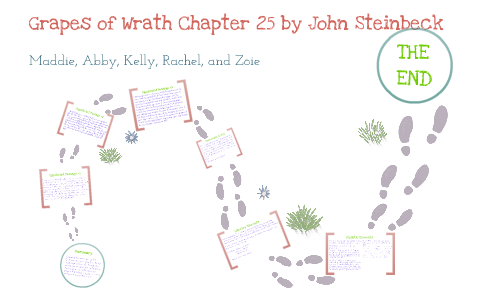 grapes of wrath chapter 25