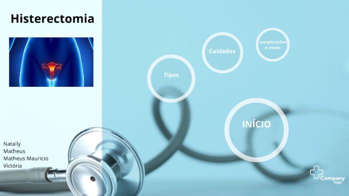 Cuidados histerectomia de abdominal plan