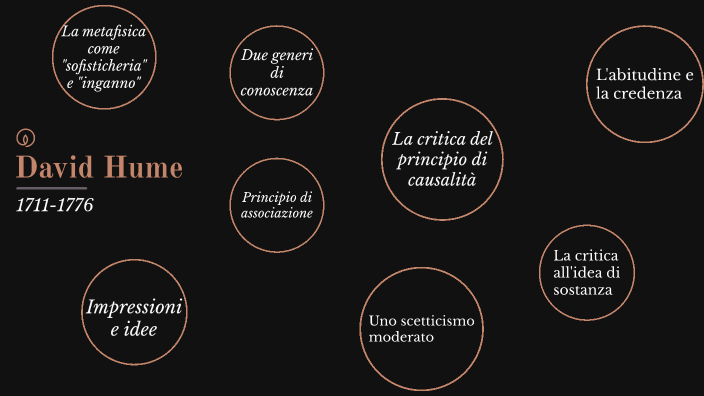 La Credenza In Hume : Filosofia hume by sofia briccolani on prezi next