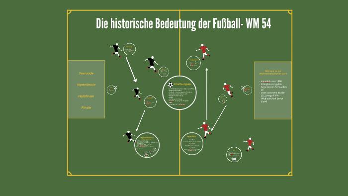 On 1954 By Prezi Fußball Weltmeisterschaft Ulf Grosseloh vnwNm80O