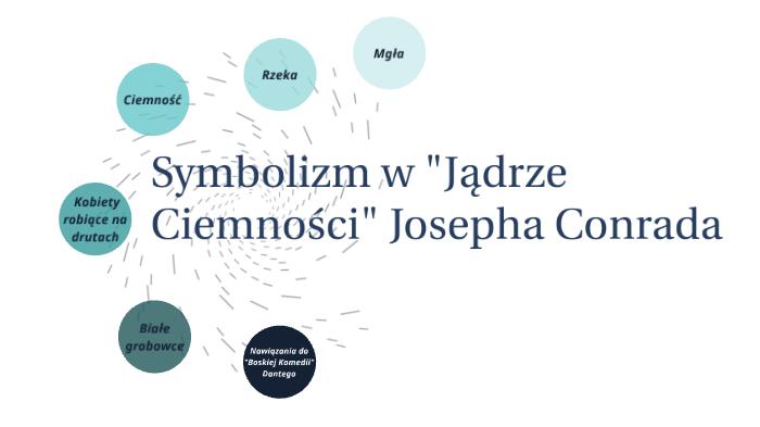 Symbolizm W Jądrze Ciemności By Paulina Sobolewska On Prezi Next