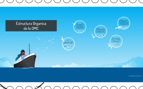 Estructura Organica By Ismael Porras On Prezi