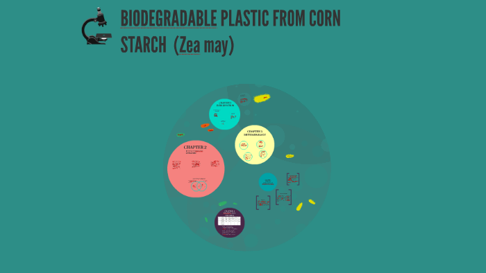 BIODEGRADABLE PLASTIC FROM CORN by audrey barrera on Prezi