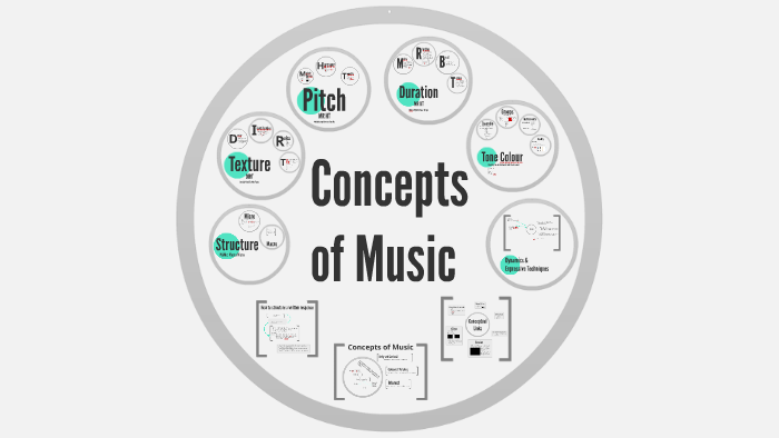 Concepts Of Music By Andrew Mifsud On Prezi