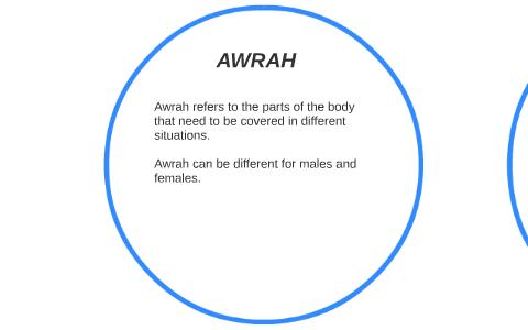 AWRAH by eman fatima on Prezi