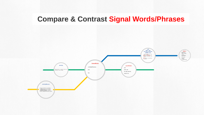 contrast signal words