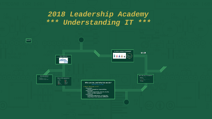 2018 Leadership Academy by Josh Serba on Prezi