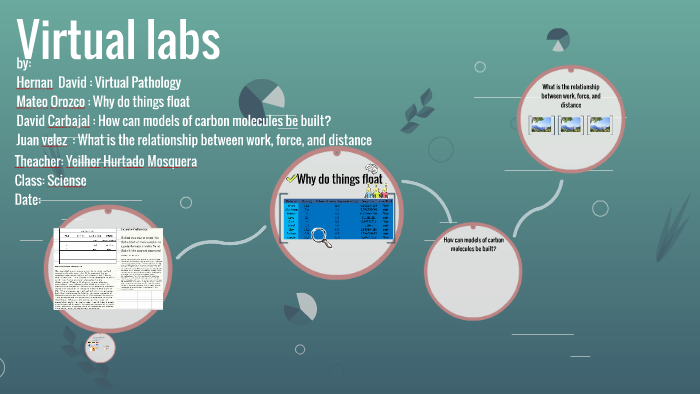 Virtual labs by Mateo Orozco on Prezi