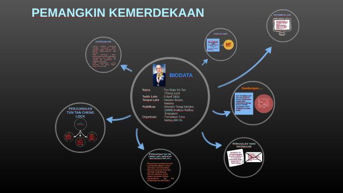 Tun Dato Sri Tan Cheng Lock By Atieqah Amra