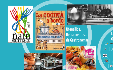 Material de Utensilios de una Cocina by Instructor Eduardo