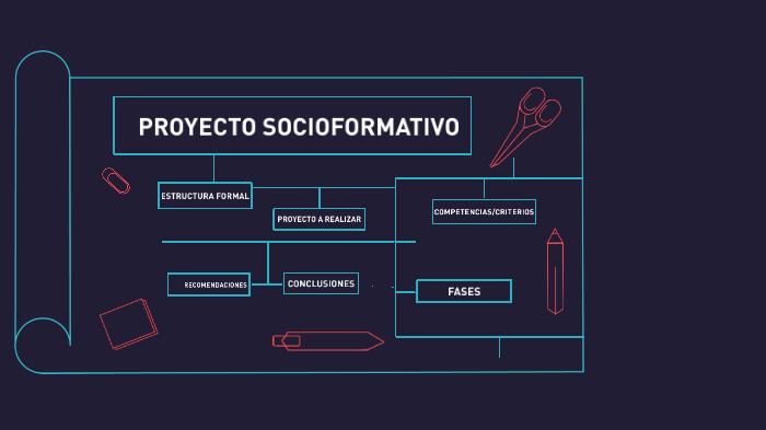 Proyecto Socioformativo By Walter Tito Castrillo Yevara On