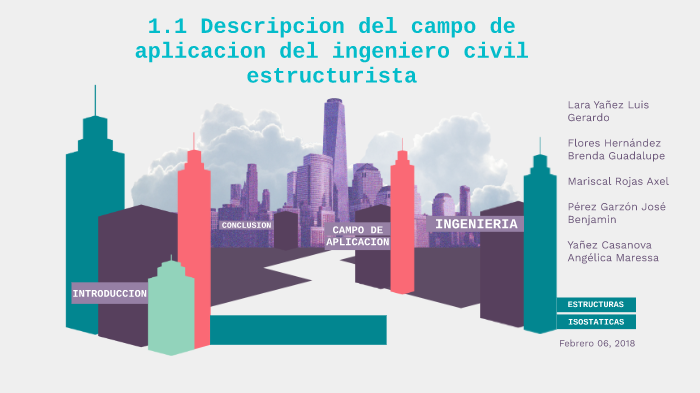 Estructuras Isostaticas By Lara Yañez Luis Gerardo On Prezi Next