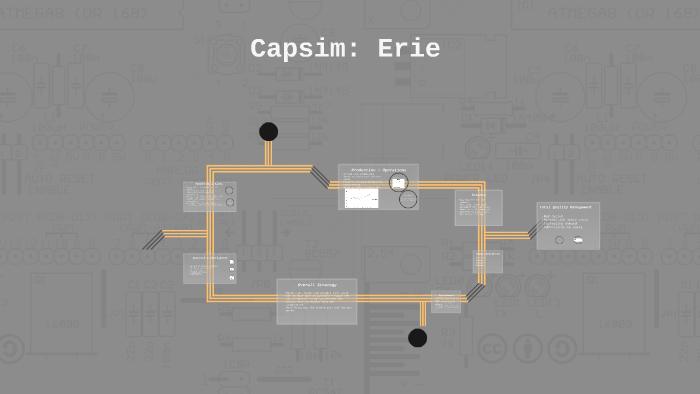 Capsim: Erie by on Prezi