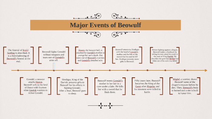 beowulf key facts
