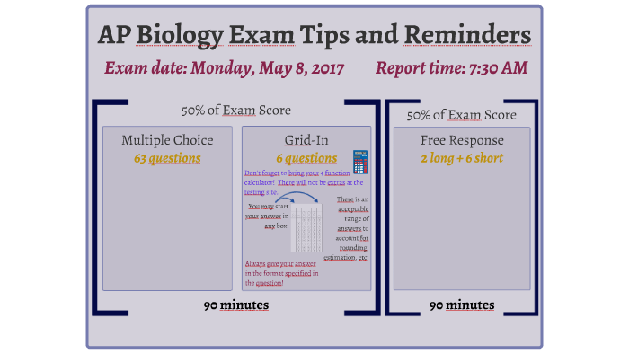 AP Biology Exam Tips and Reminders by Briana Ransom on Prezi