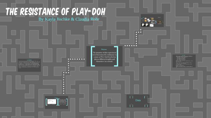 resistivity of play doh value