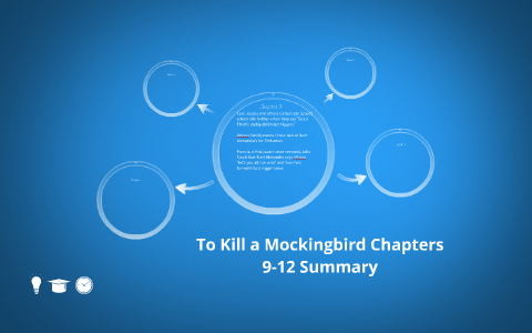 sparknotes to kill a mockingbird chapter 9