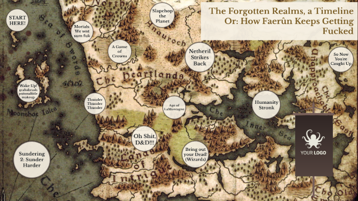 Forgotten Realms Timeline by Matt Gordon on Prezi Next