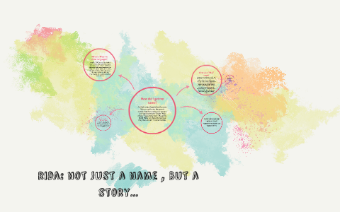 rida: not just a name , But a story    by Rida Wasti on Prezi