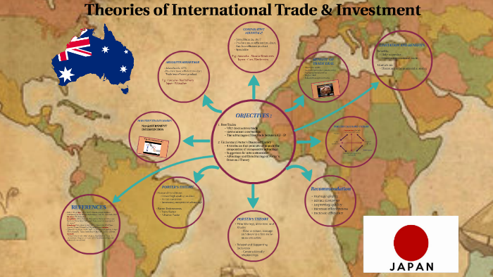 theories of international trade and investment