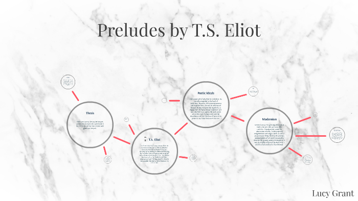 preludes ts eliot explanation
