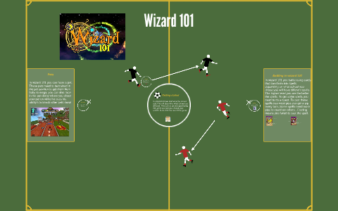 Wizard 101 by bob Jons on Prezi