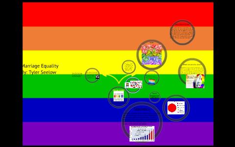 Persuasive speech on same sex marriage