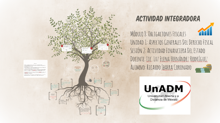 Actividad Integradora By Ricardo Ibarra On Prezi