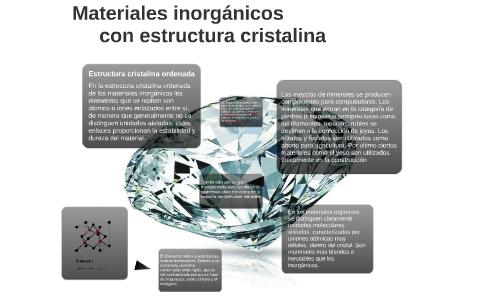 Materiales Inorgánicos Con Estructura Cristalina By Geera