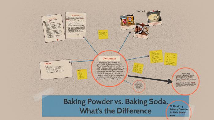 Baking Powder vs  Baking Soda by Alicia Mayo on Prezi