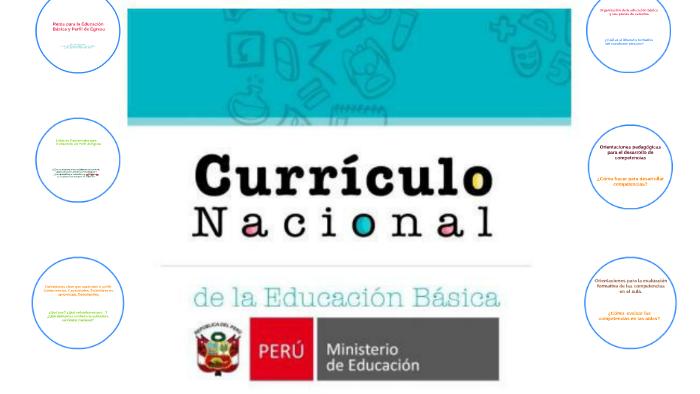 Estructura Del Curriculo Nacional By Carmen Medina On Prezi