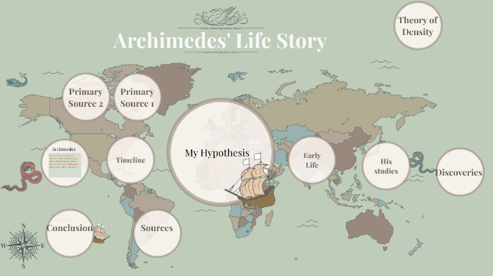 archimedes early life