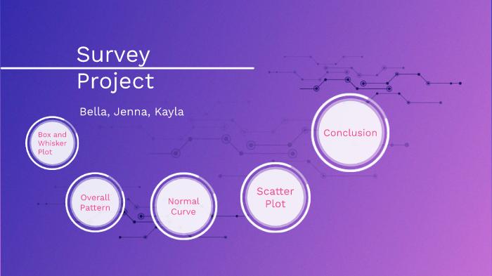 survey project by kayla moccia on prezi next