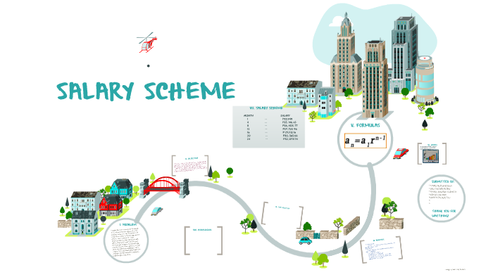 Awesome Salary Scheme By Rochelle Ashley Lao On Prezi Home Interior And Landscaping Oversignezvosmurscom