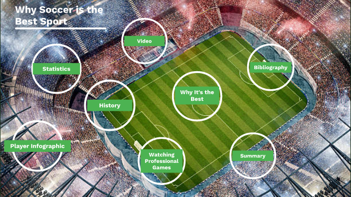 Why Soccer Is The Best Sport By Kevin Espiro On Prezi Next