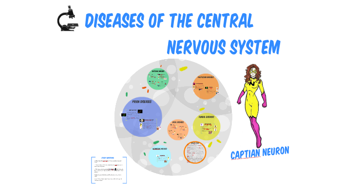Diseases of the Central Nervous System by Prezi User on Prezi