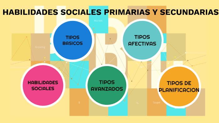 Habilidades Sociales Primarias y Secundarias by Adriana Urrutia Goycochea  on Prezi Next