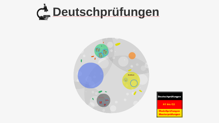 Deutschprüfungen By Roberta Brotto On Prezi