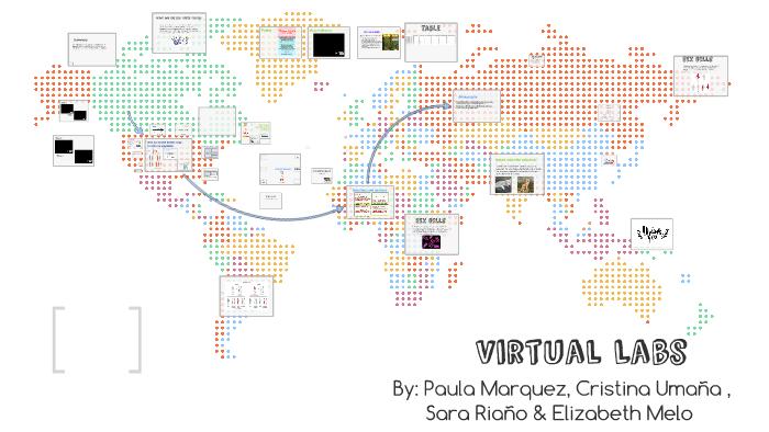 Virtual Labs by Maria Cristina Umaña Cedano on Prezi