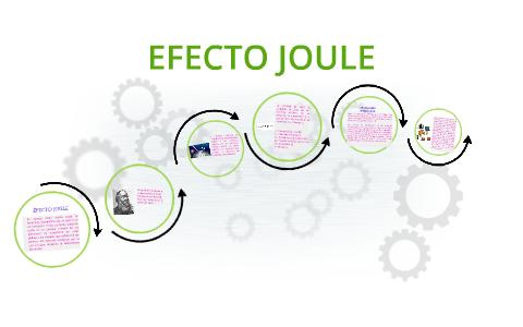 Efecto Joule By Tatiana Alvarado On Prezi