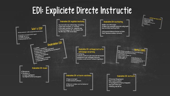edi  expliciete directe instructie by catrineke van der