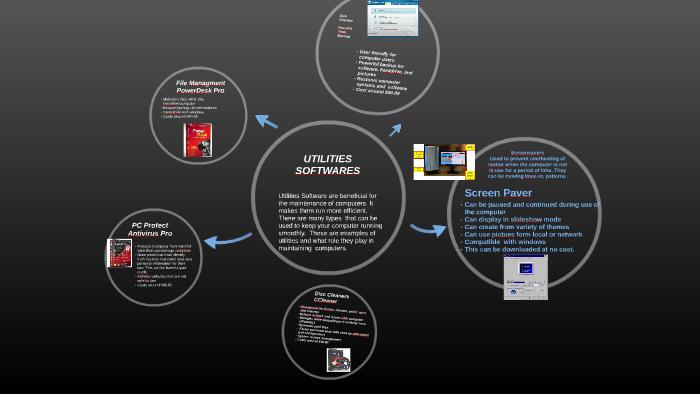 Types of Utilities Software by Eileen Hellwig on Prezi