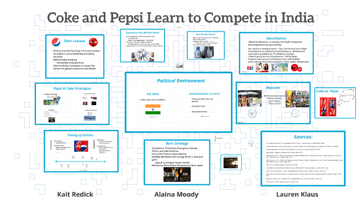 Coke and Pepsi Learn to Compete in India by Kait Redick on Prezi