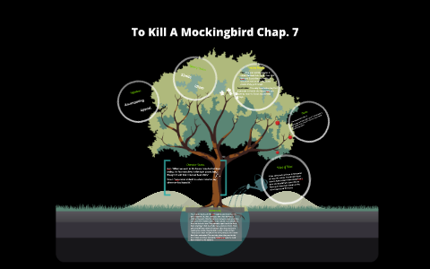 ascertaining to kill a mockingbird