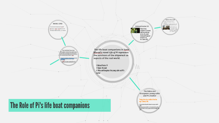 pi\u0027s life boat companions by bianca celotti on preziLife Of Pi Boat Diagram #17