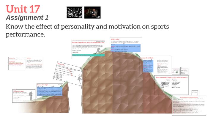 Unit 17 A.1 by Shaun Wills on Prezi Martens Schematic View Psychological Core on biological views, sociocultural views, psychology and world views, mechanical views,