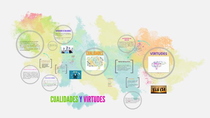 Cualidades Y Virtudes By Lisset Bustamante